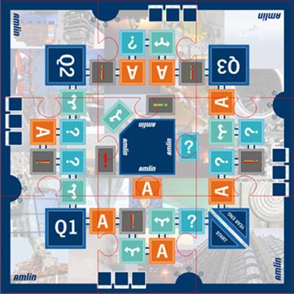 AMLIN Corporate Induction Board Game